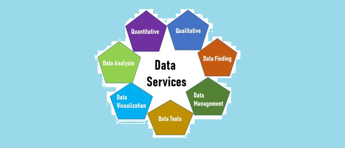 Invitation: Take our Data Services Survey Research Study
